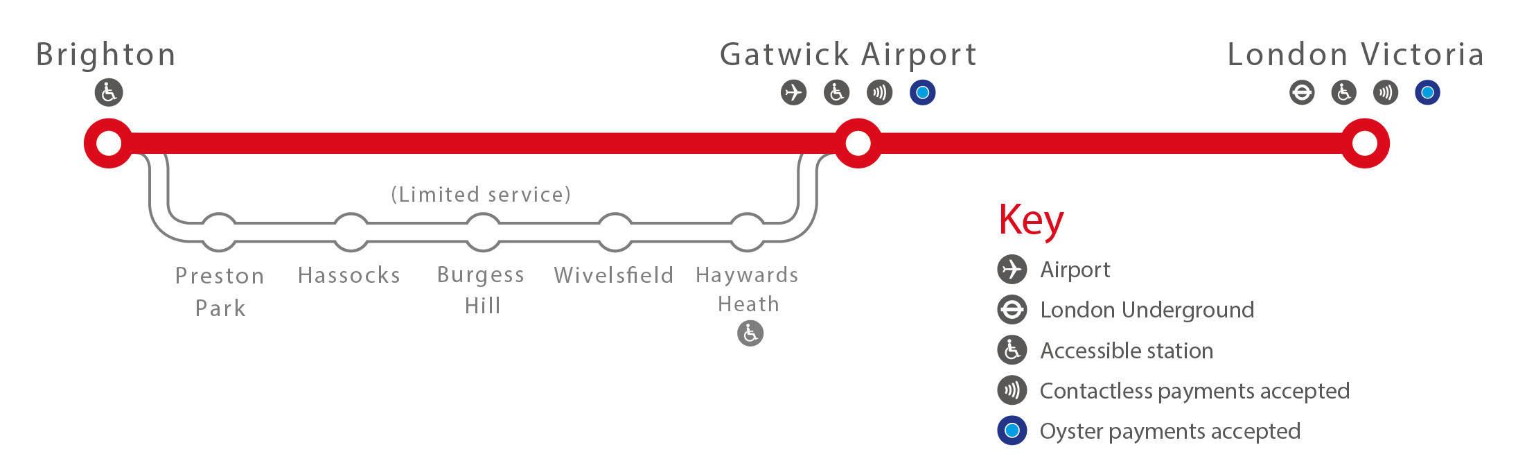 To and from Gatwick arrivals